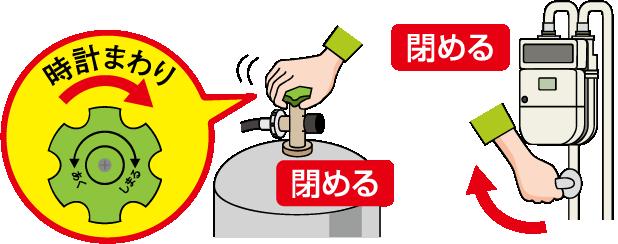 ガスの元栓を締める