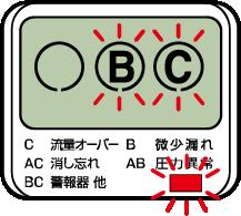 ガスメーター(マイコンメーター)の復帰方法3