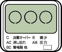 ガスメーター(マイコンメーター)の復帰方法4